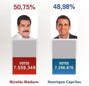 262 mil venezolanos marcaron la diferencia