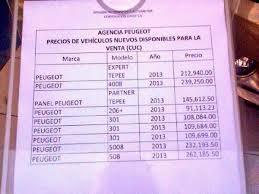 Lista de autos nuevos que se venden en Cuba