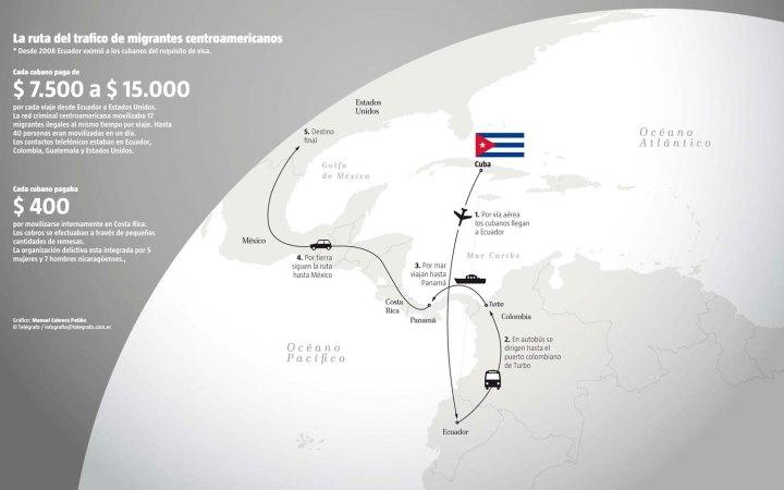 Ruta cubanos
